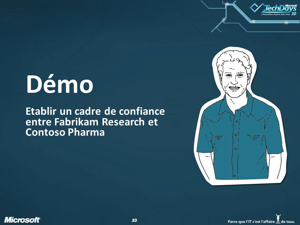 Démo Etablir un cadre de confiance entre Fabrikam Research et Contoso Pharma