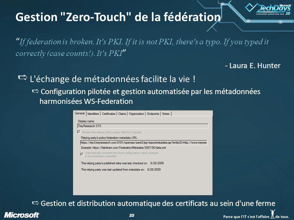 Gestion Zero-Touch de la fédération