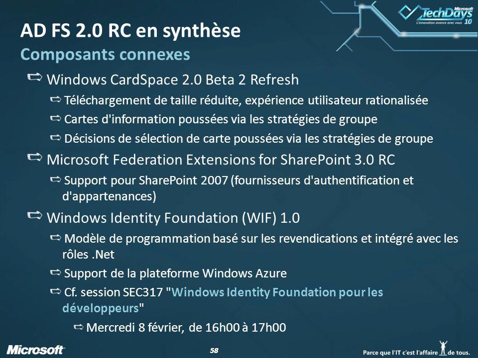 AD FS 2.0 RC en synthèse Composants connexes