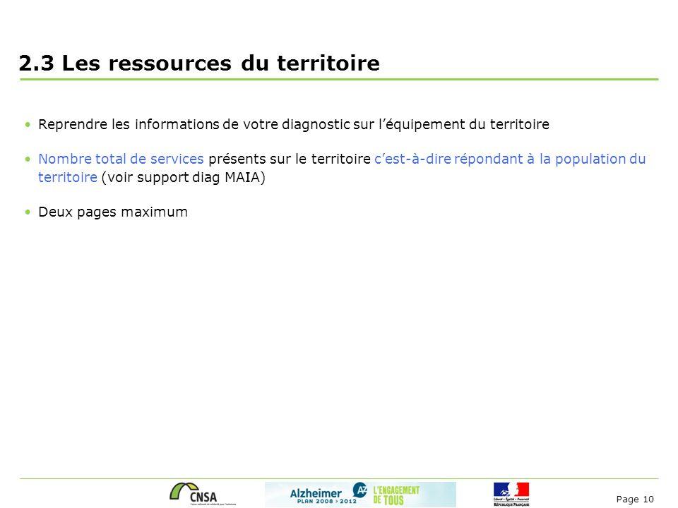 2.3 Les ressources du territoire