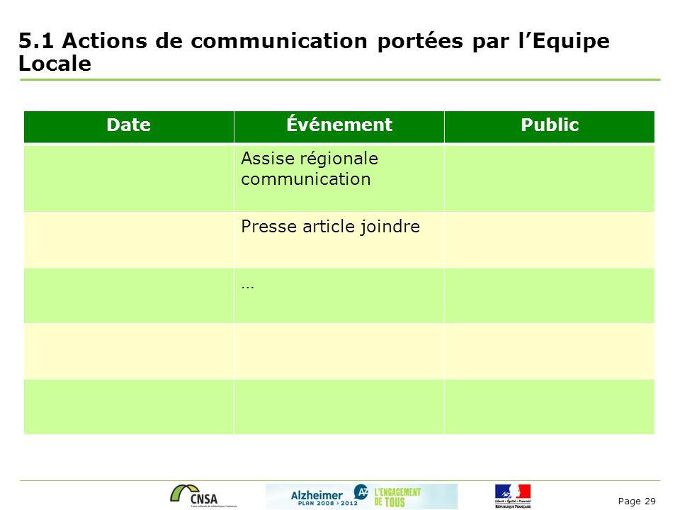 5.1 Actions de communication portées par l'Equipe Locale