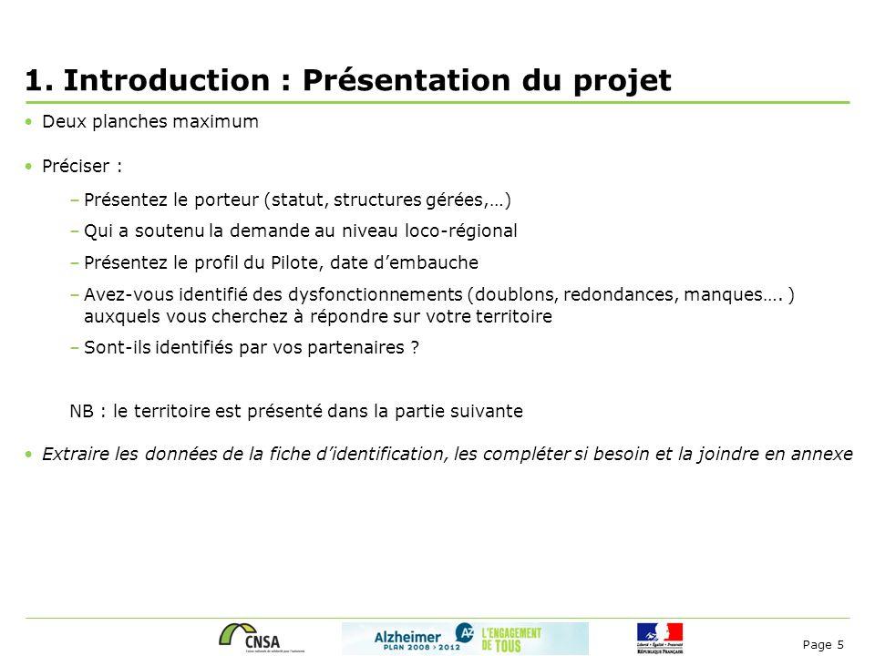 Introduction : Présentation du projet