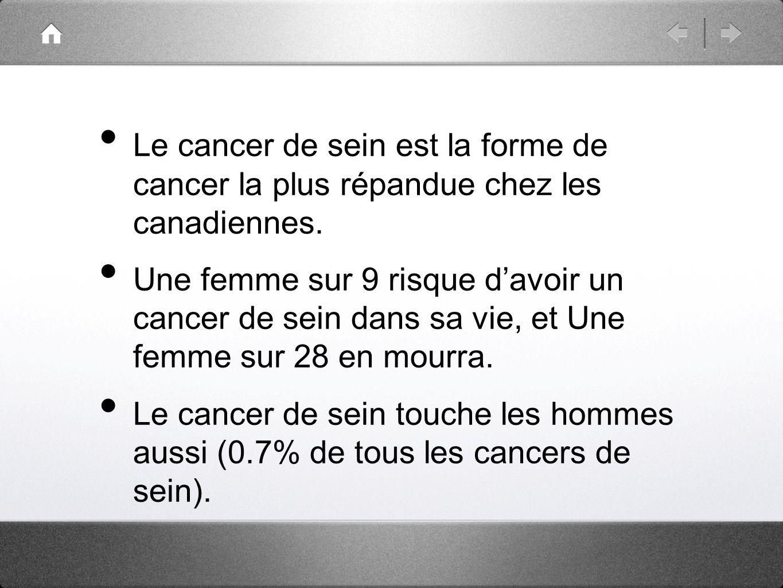 Le cancer de sein est la forme de cancer la plus répandue chez les canadiennes.