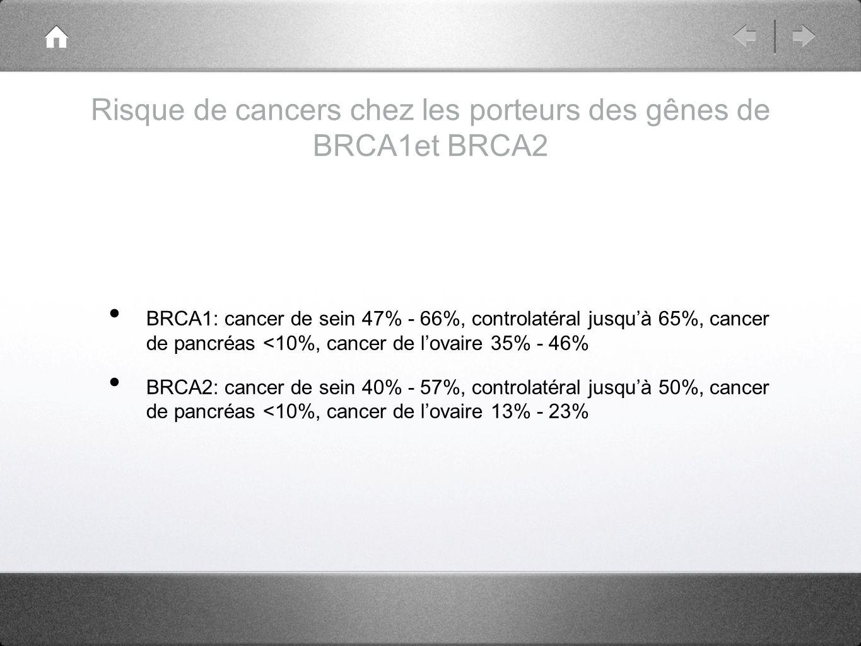 Risque de cancers chez les porteurs des gênes de BRCA1et BRCA2
