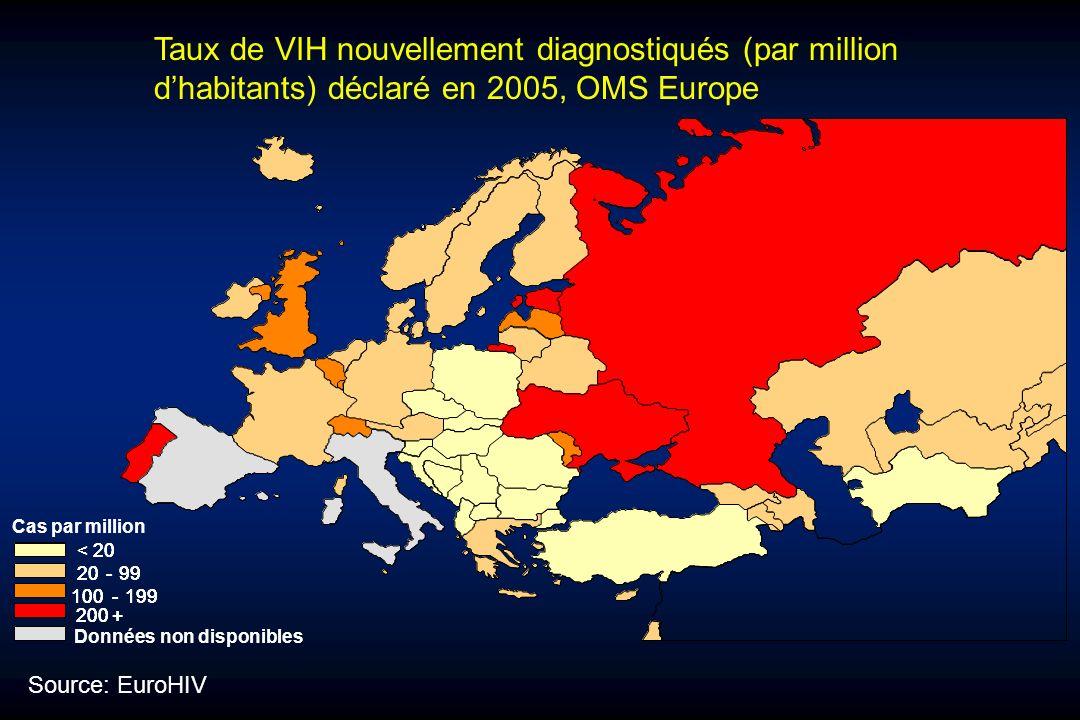 Taux de VIH nouvellement diagnostiqués (par million d'habitants) déclaré en 2005, OMS Europe