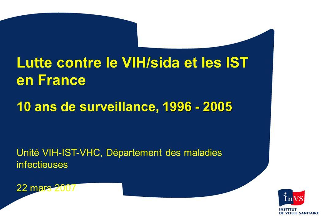 Lutte contre le VIH/sida et les IST en France