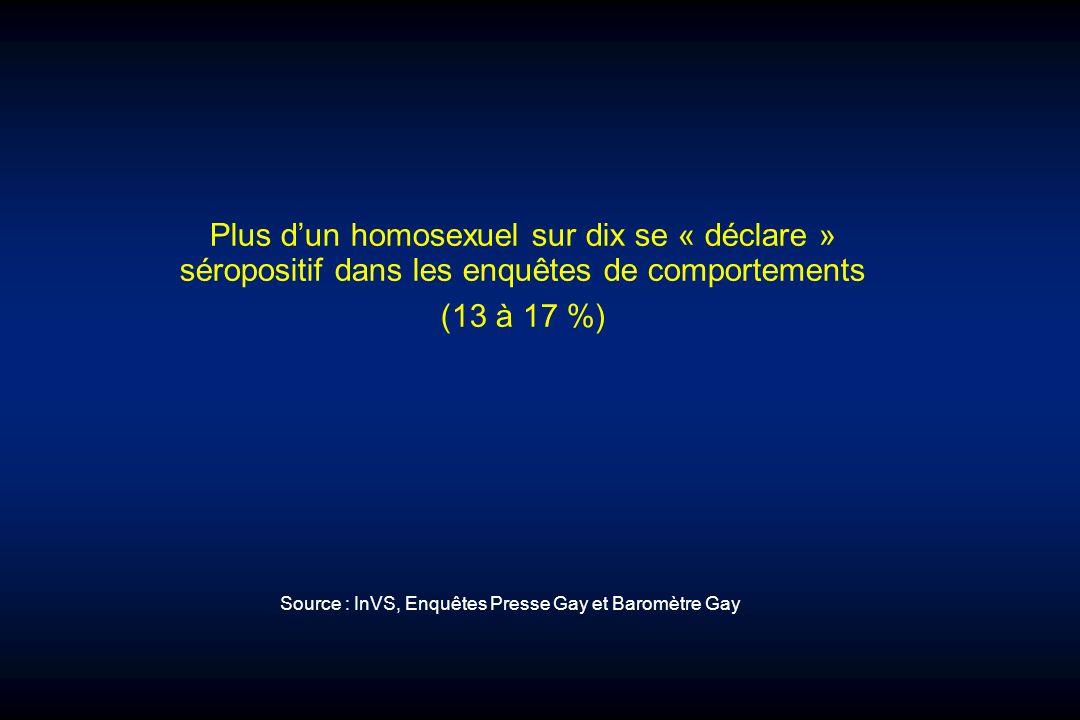 Source : InVS, Enquêtes Presse Gay et Baromètre Gay