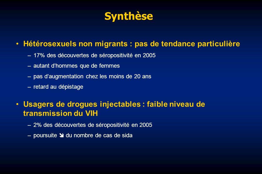 Synthèse Hétérosexuels non migrants : pas de tendance particulière