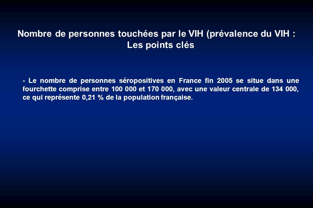 Nombre de personnes touchées par le VIH (prévalence du VIH : Les points clés
