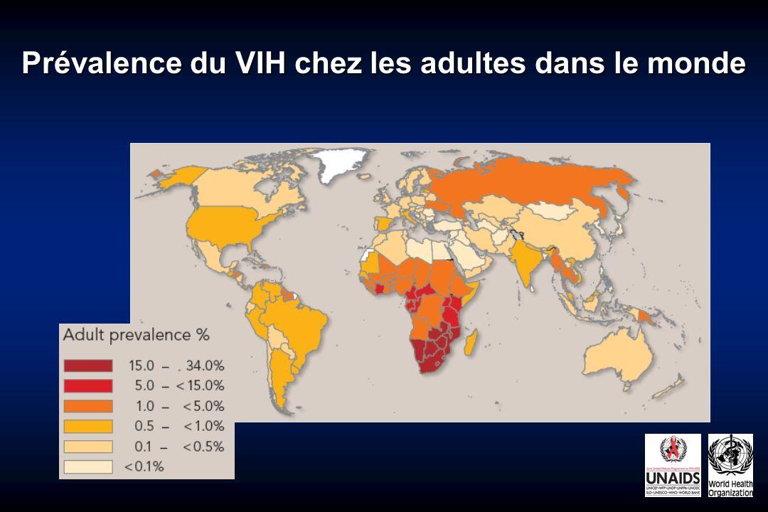 Prévalence du VIH chez les adultes dans le monde