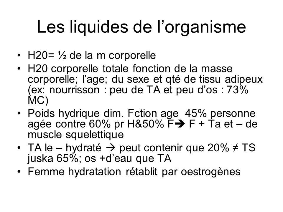 Les liquides de l'organisme
