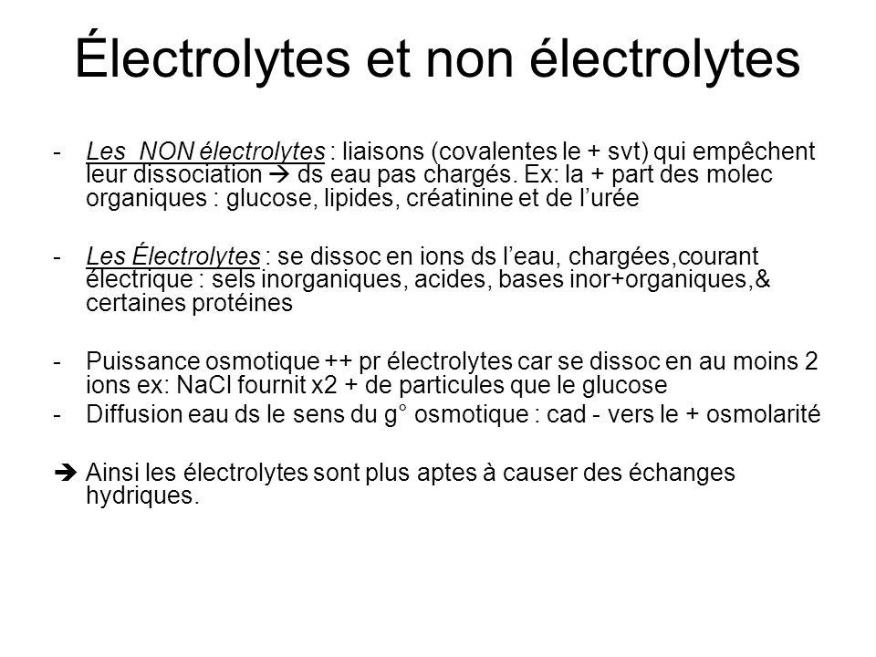 Électrolytes et non électrolytes