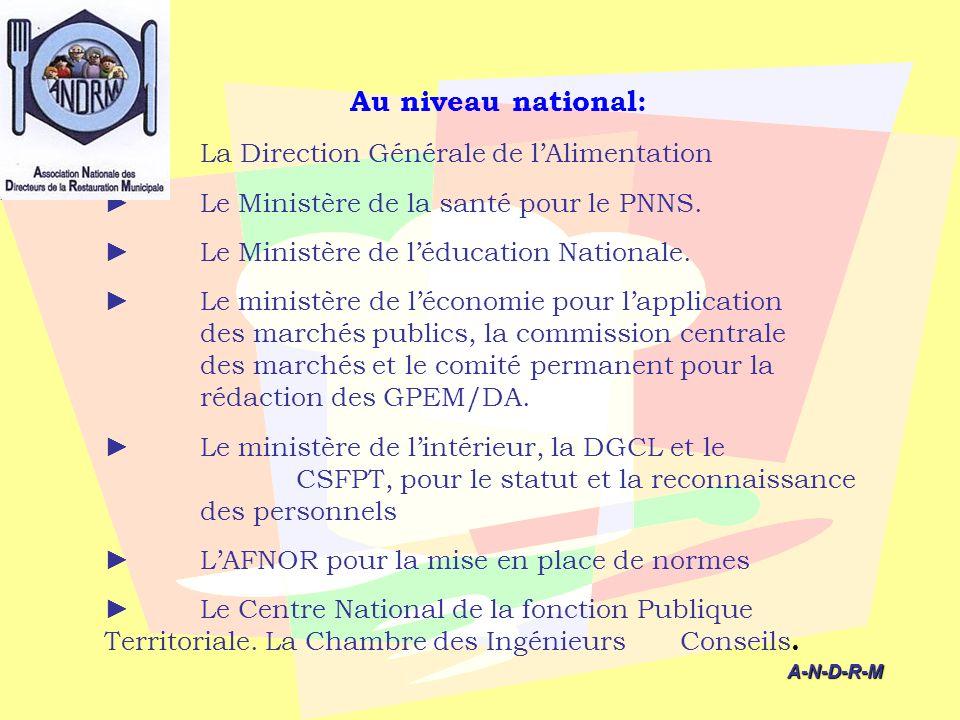 Au niveau national: ► La Direction Générale de l'Alimentation