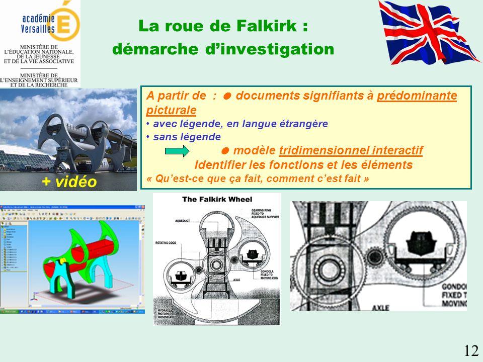 La roue de Falkirk : démarche d'investigation