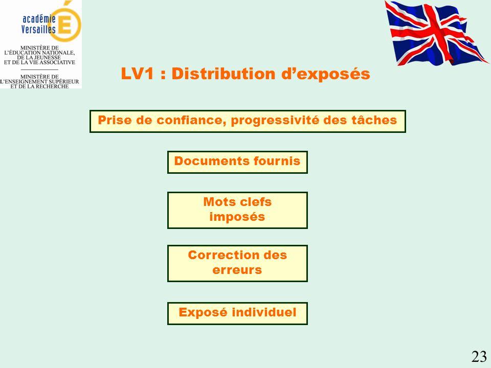 LV1 : Distribution d'exposés