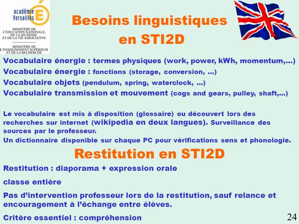 Besoins linguistiques en STI2D