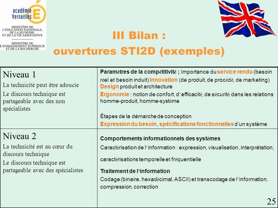 III Bilan : ouvertures STI2D (exemples)