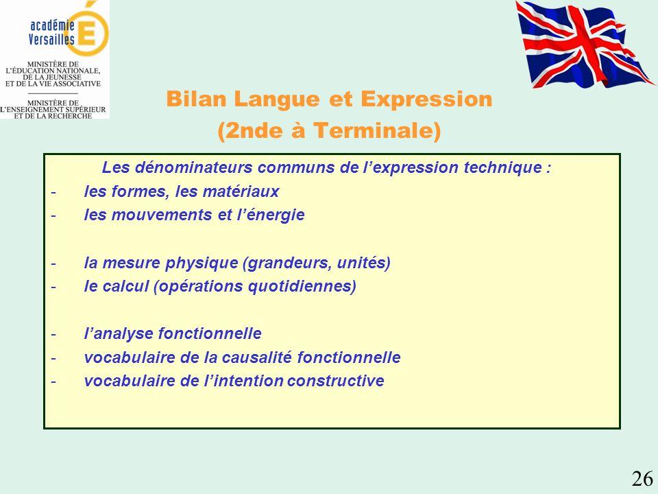 Bilan Langue et Expression (2nde à Terminale)