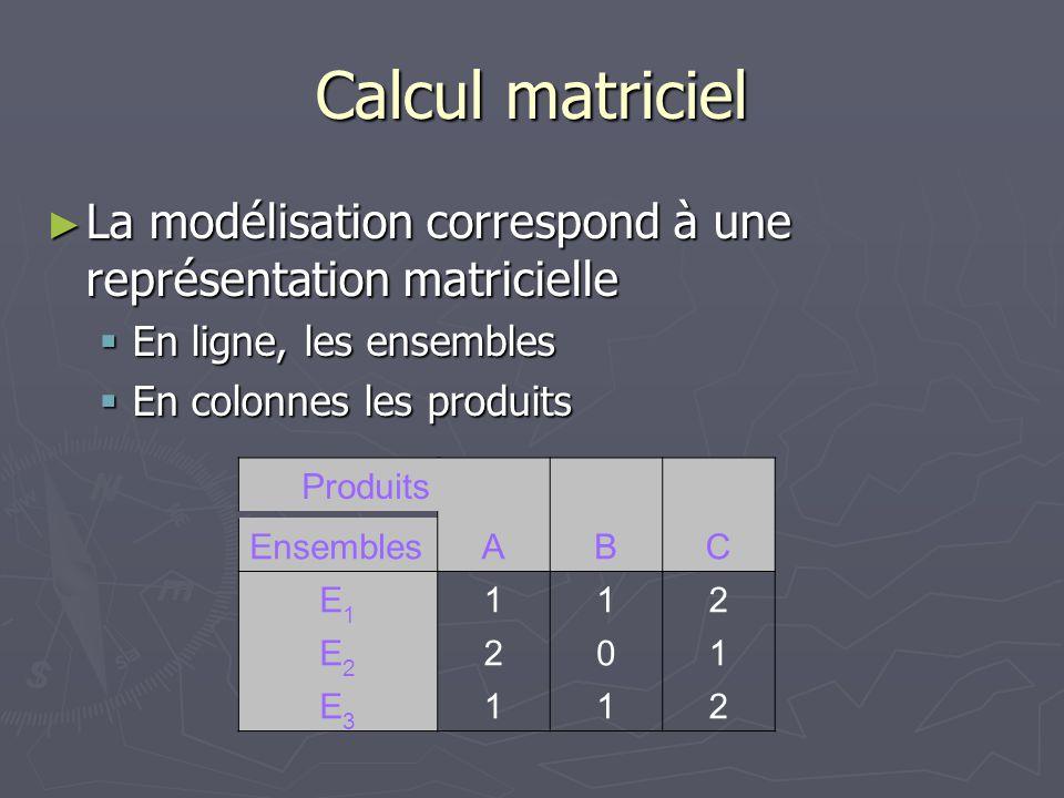 Calcul matriciel La modélisation correspond à une représentation matricielle. En ligne, les ensembles.