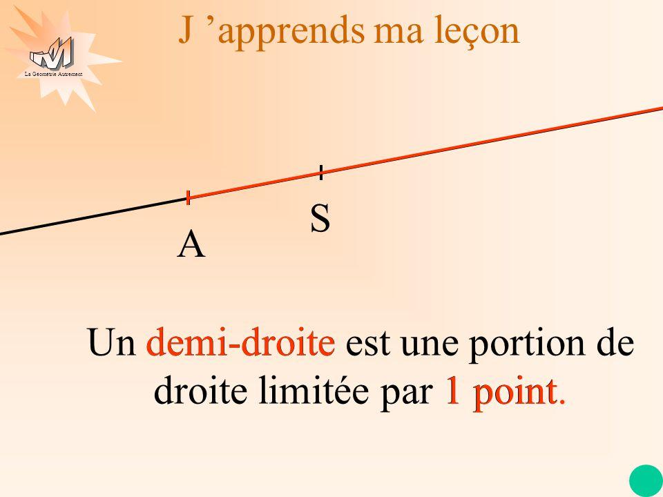 Un demi-droite est une portion de droite limitée par 1 point.