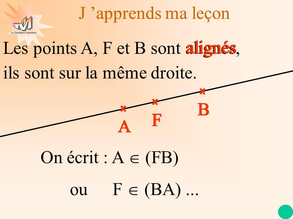 Les points A, F et B sont alignés, alignés
