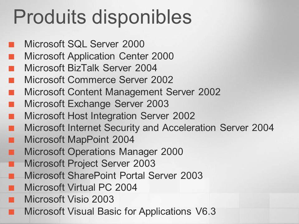 Produits disponibles Microsoft SQL Server 2000