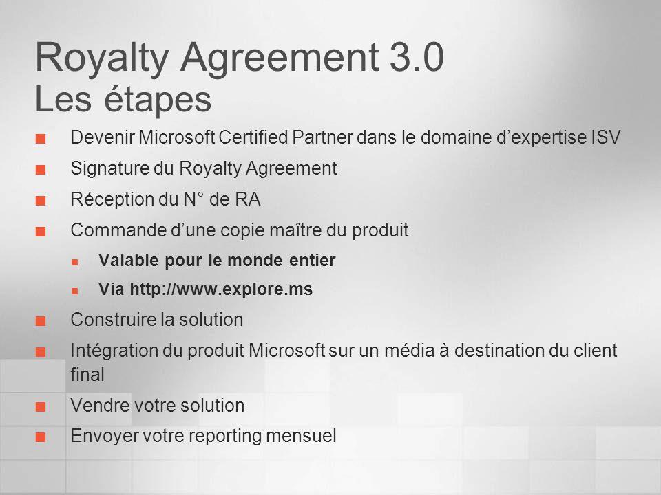 Royalty Agreement 3.0 Les étapes