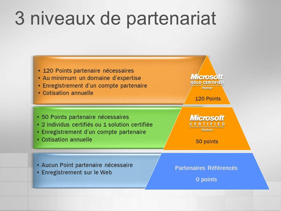 3 niveaux de partenariat