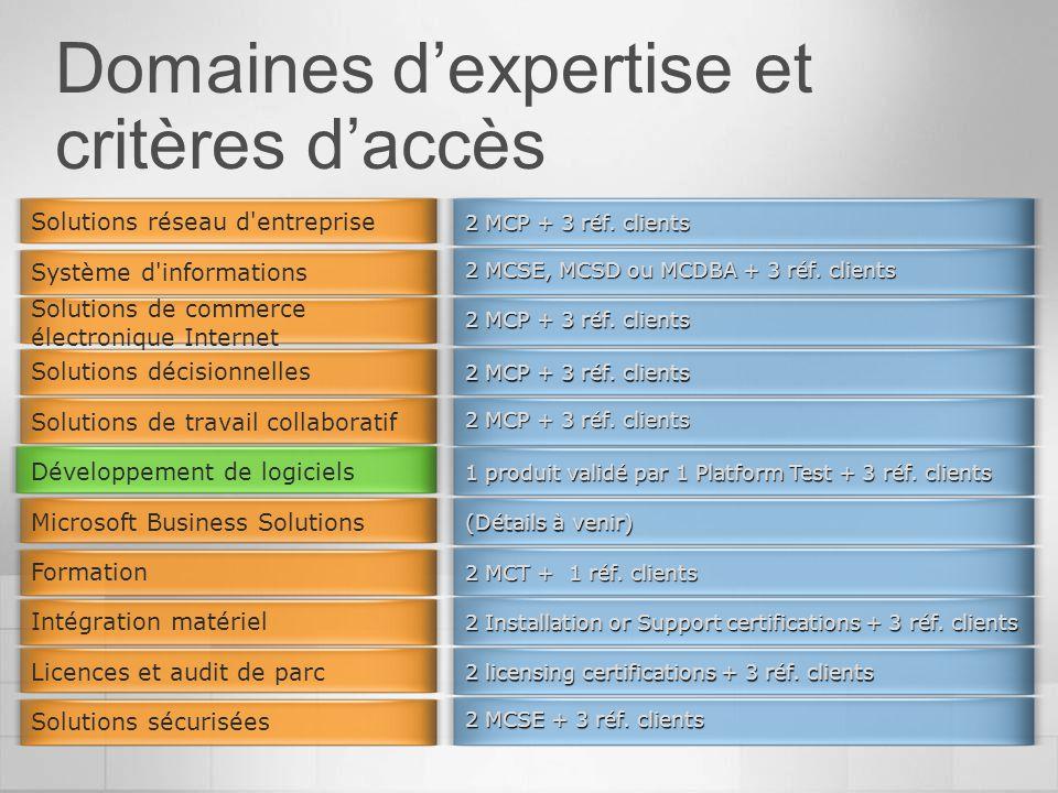 Domaines d'expertise et critères d'accès