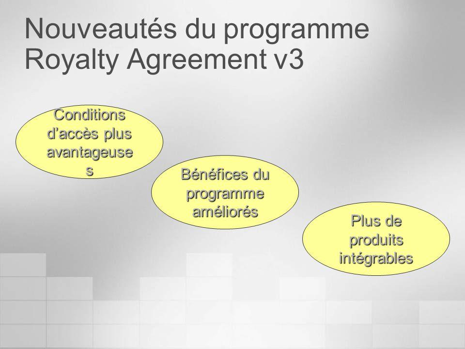 Nouveautés du programme Royalty Agreement v3