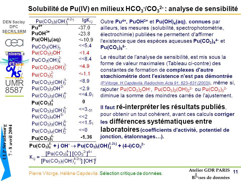 Solubilité de Pu(IV) en milieux HCO3-/CO32- : analyse de sensibilité