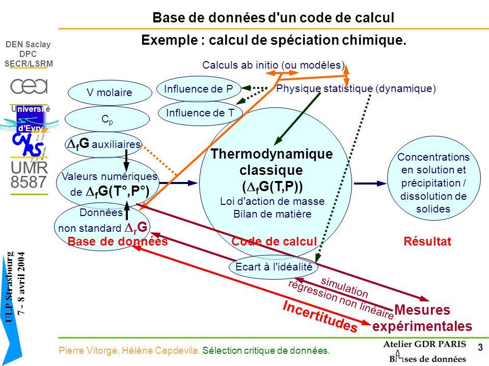 Base de données d un code de calcul