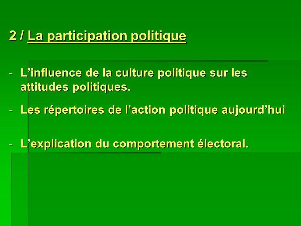 2 / La participation politique