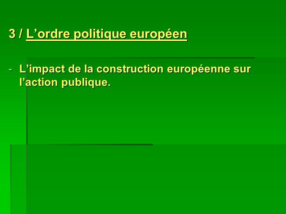 3 / L'ordre politique européen