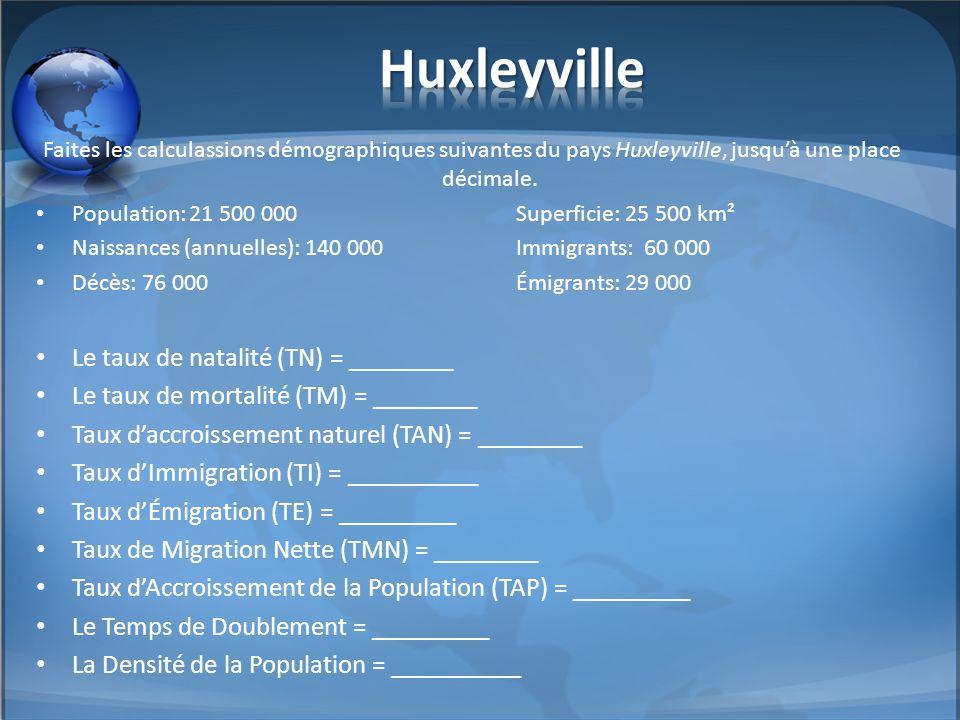 Huxleyville Le taux de natalité (TN) = ________