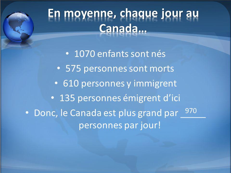 En moyenne, chaque jour au Canada…