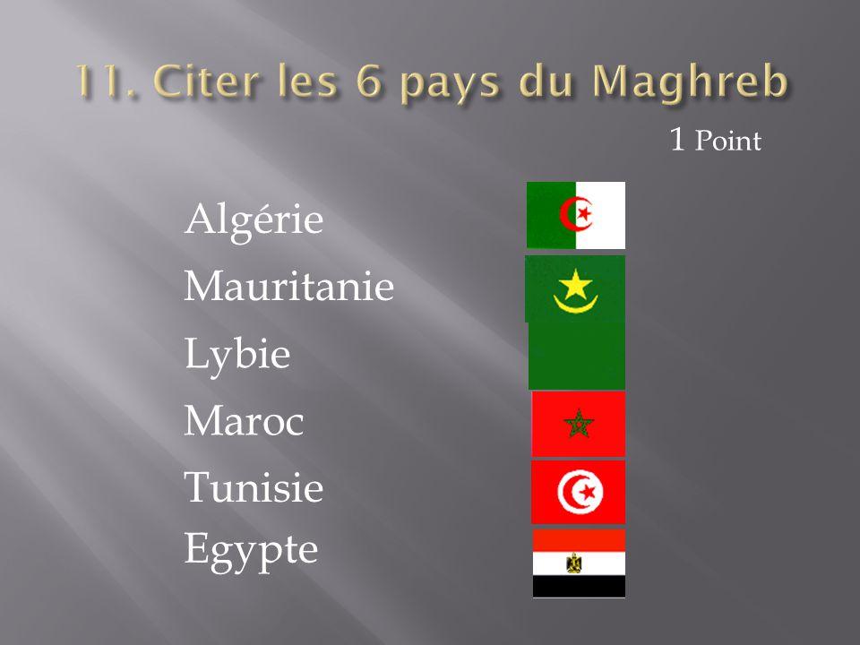 11. Citer les 6 pays du Maghreb