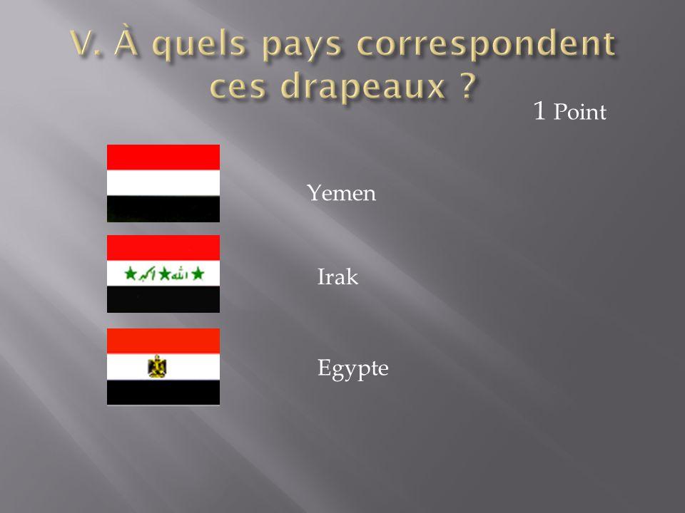 V. À quels pays correspondent ces drapeaux