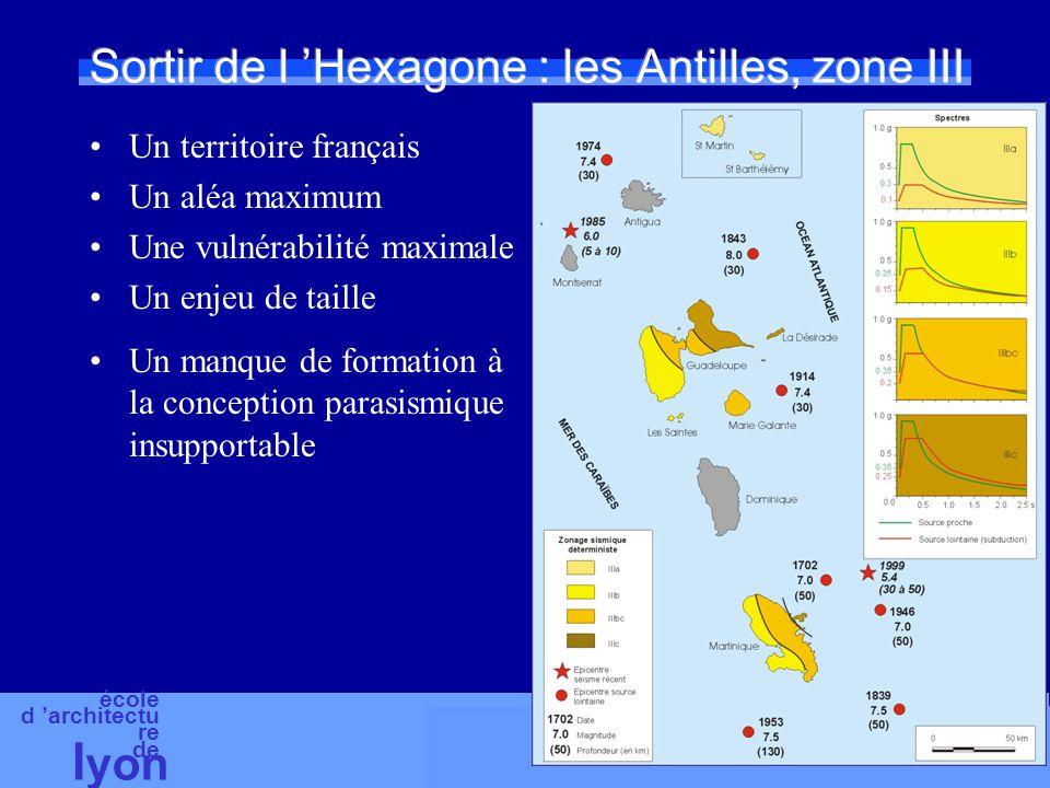 Sortir de l 'Hexagone : les Antilles, zone III