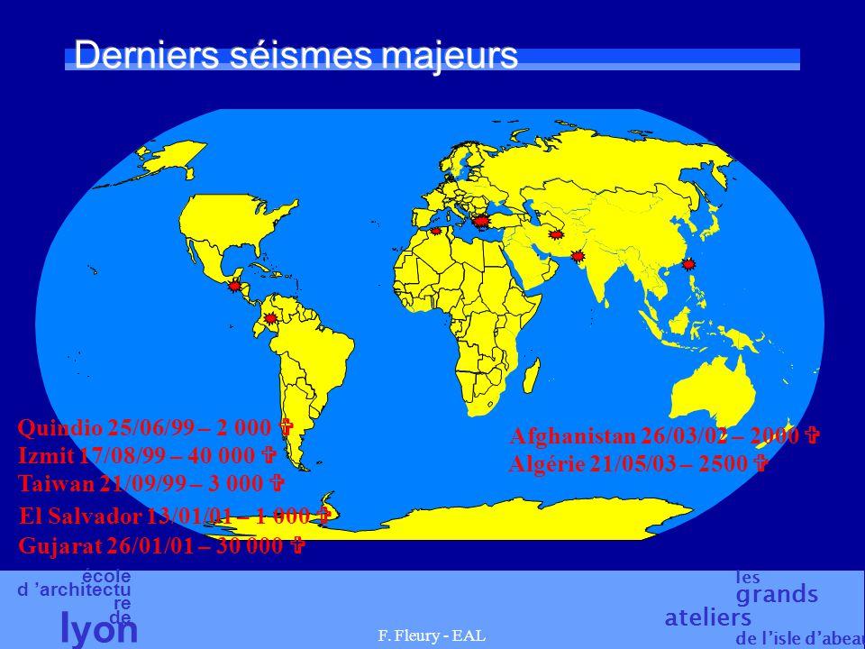 Derniers séismes majeurs