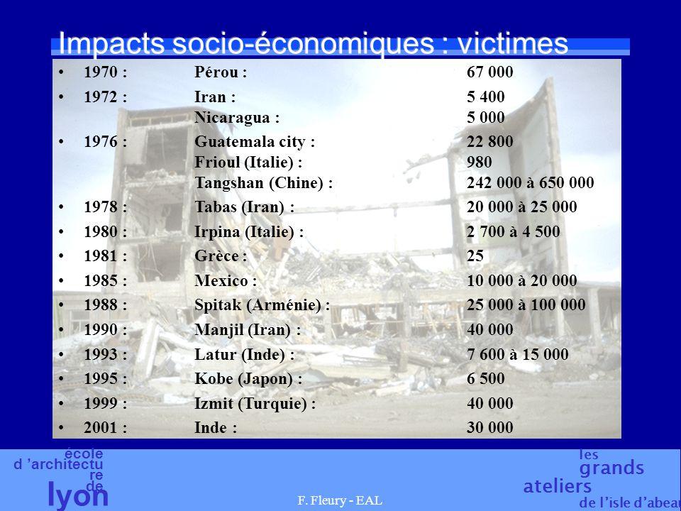 Impacts socio-économiques : victimes