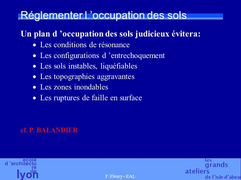 Réglementer l 'occupation des sols