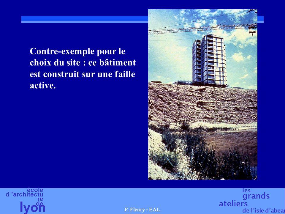 Contre-exemple pour le choix du site : ce bâtiment est construit sur une faille active.