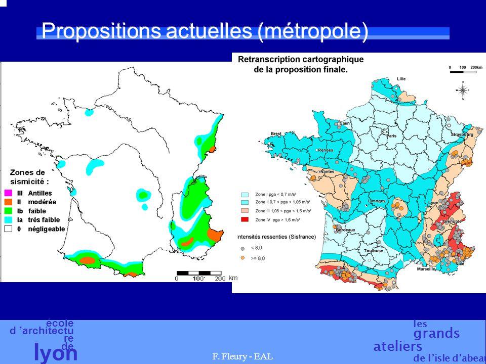 Propositions actuelles (métropole)