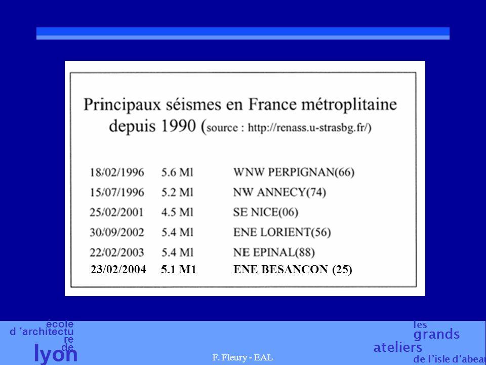 23/02/2004 5.1 M1 ENE BESANCON (25)