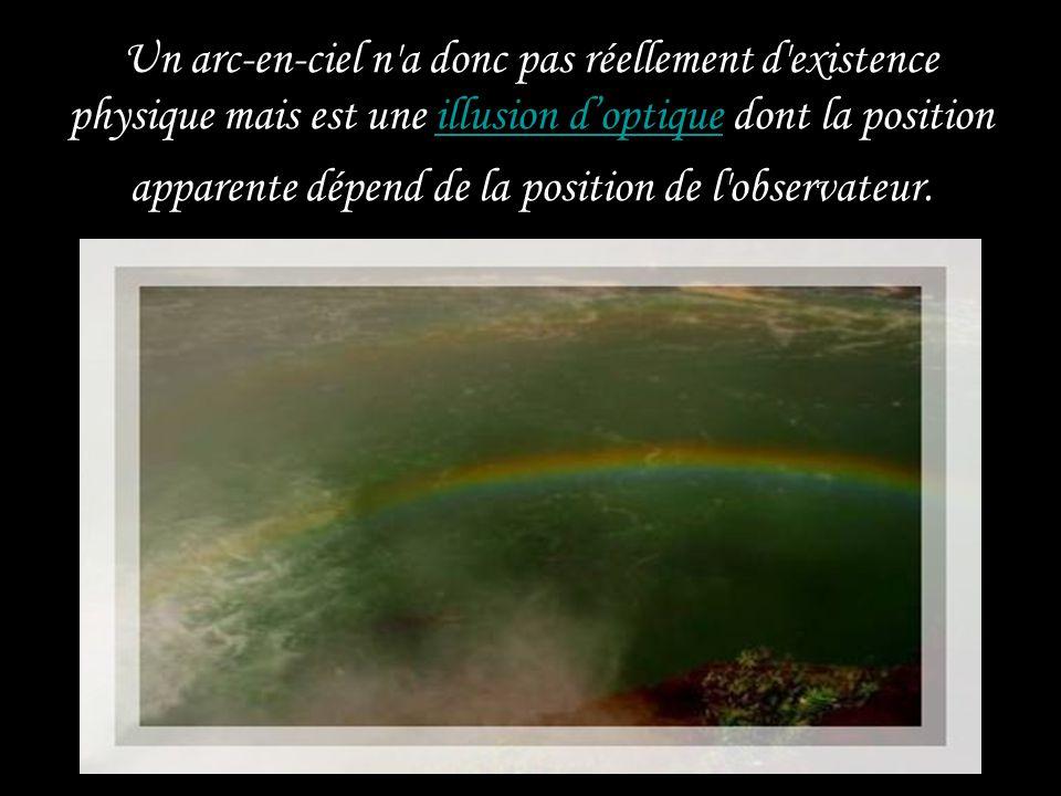 Un arc-en-ciel n a donc pas réellement d existence physique mais est une illusion d'optique dont la position apparente dépend de la position de l observateur.