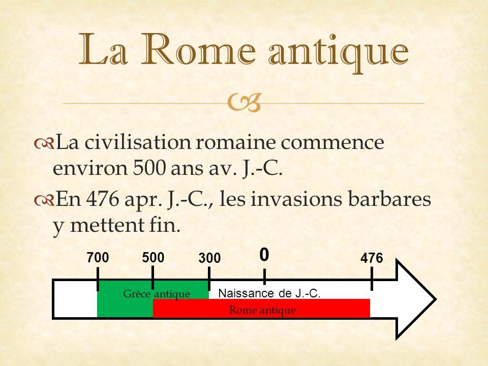 La Rome antique La civilisation romaine commence environ 500 ans av. J.-C. En 476 apr. J.-C., les invasions barbares y mettent fin.