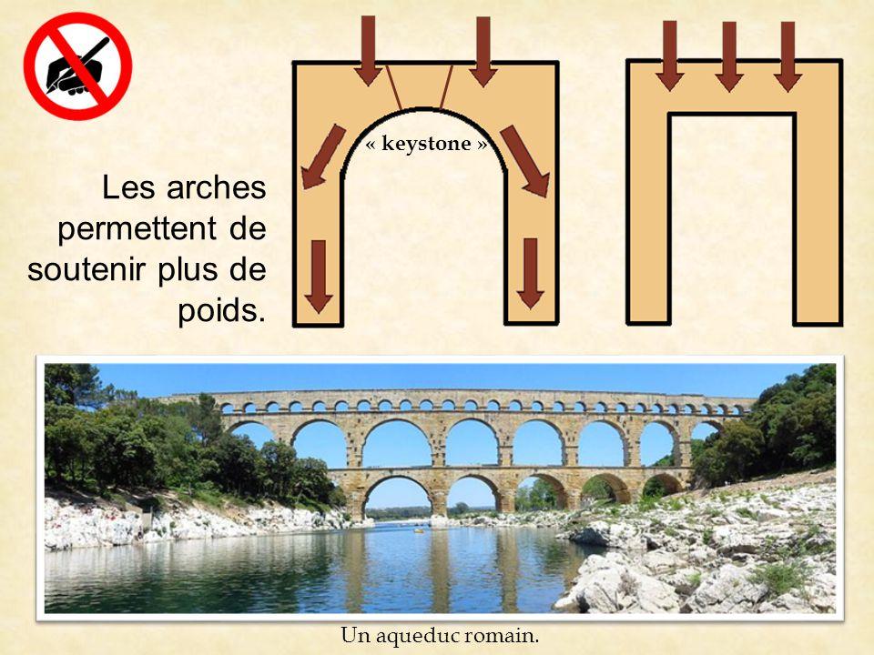 Les arches permettent de soutenir plus de poids.