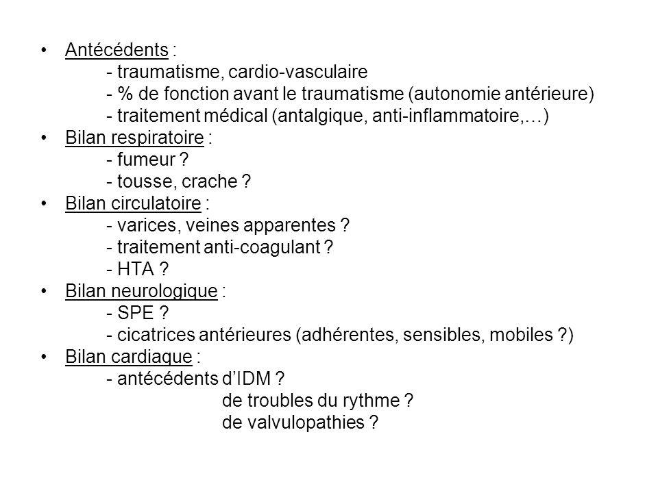 Antécédents : - traumatisme, cardio-vasculaire. - % de fonction avant le traumatisme (autonomie antérieure)