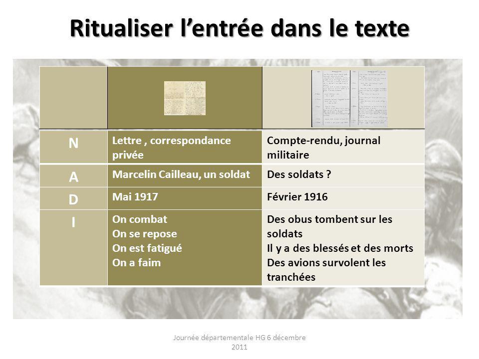 Ritualiser l'entrée dans le texte